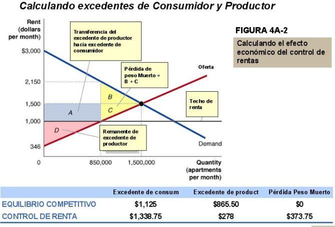 ecuaciones-de-demanda-y-oferta-2