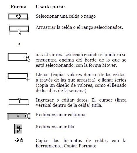 formas-del-cursor-puntero-microsoft-excel-trucos-atajos-hoja-de-calculo