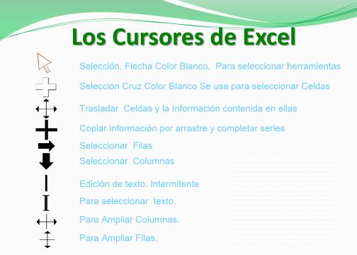 Los Cursores de Excel